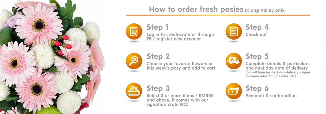 how to order flowers banner